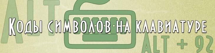 Символы на клавиатуре